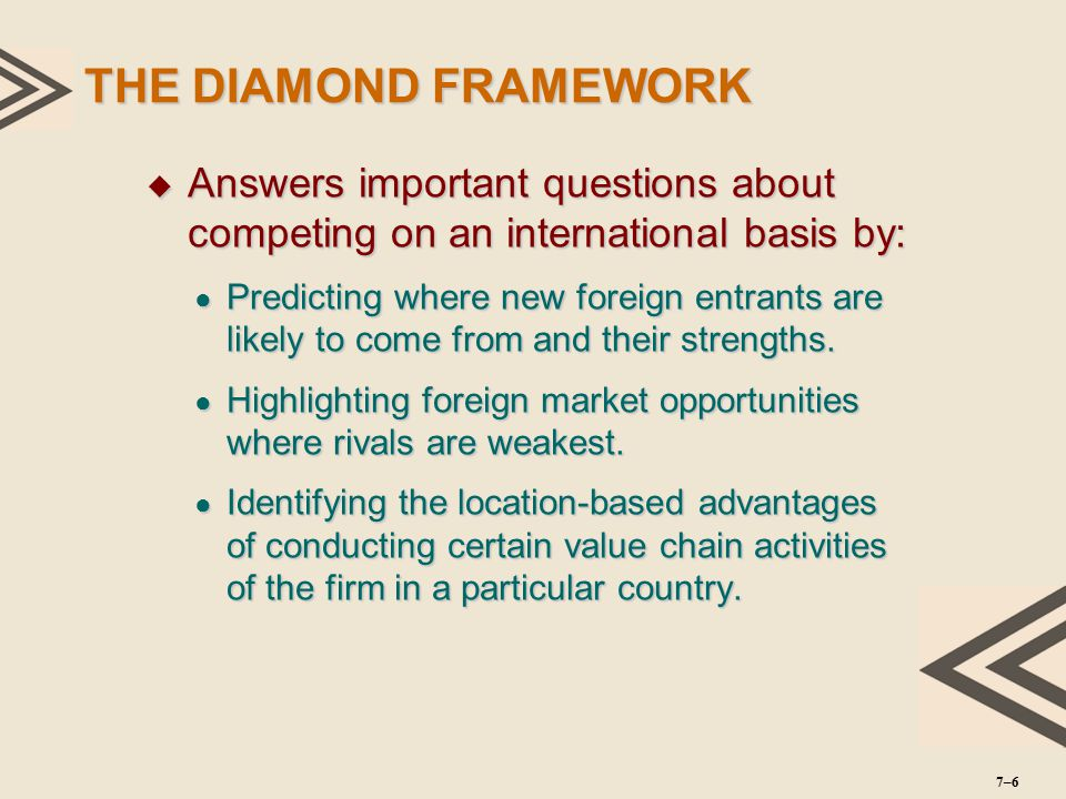 THE DIAMOND FRAMEWORK Answers important questions about competing on an international basis by: