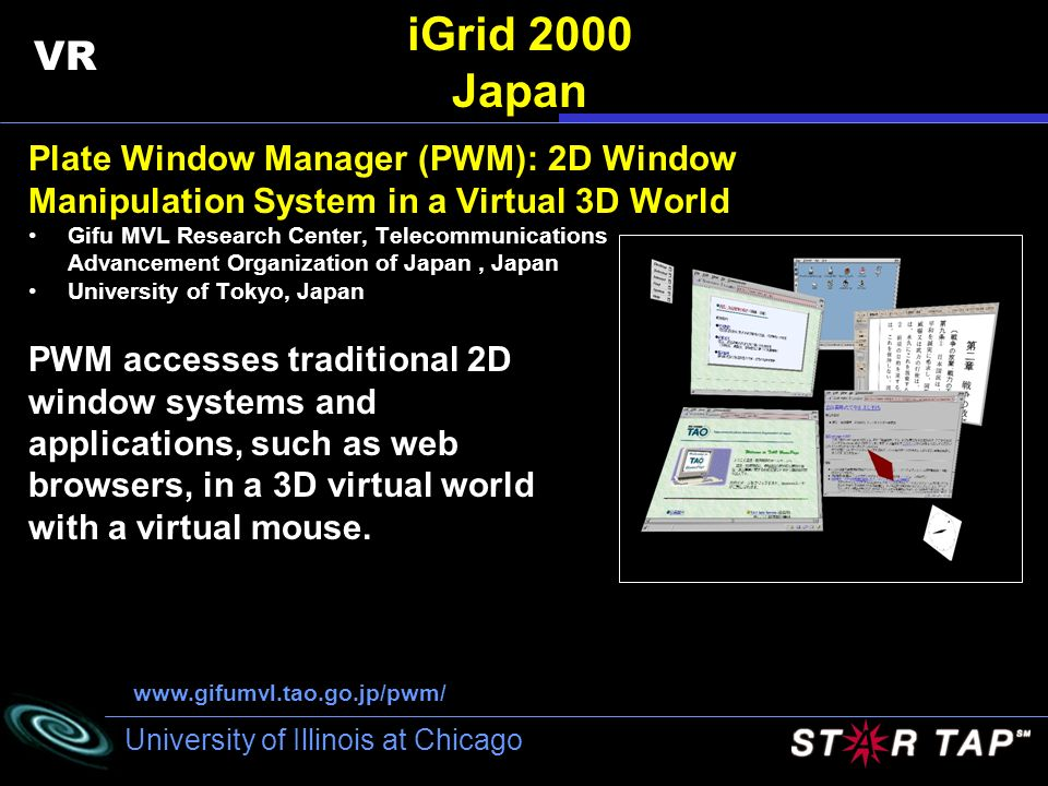 iGrid 2000 Japan VR Plate Window Manager (PWM): 2D Window
