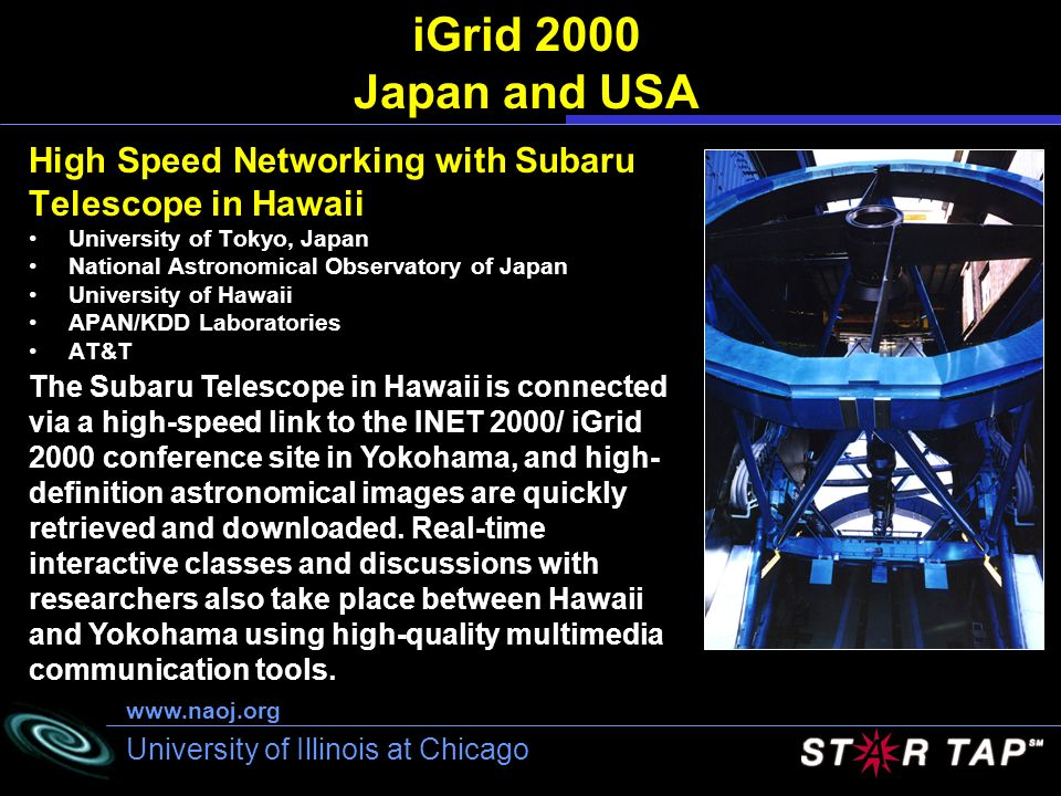 iGrid 2000 Japan and USA High Speed Networking with Subaru
