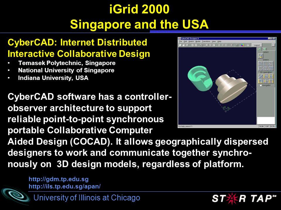 iGrid 2000 Singapore and the USA