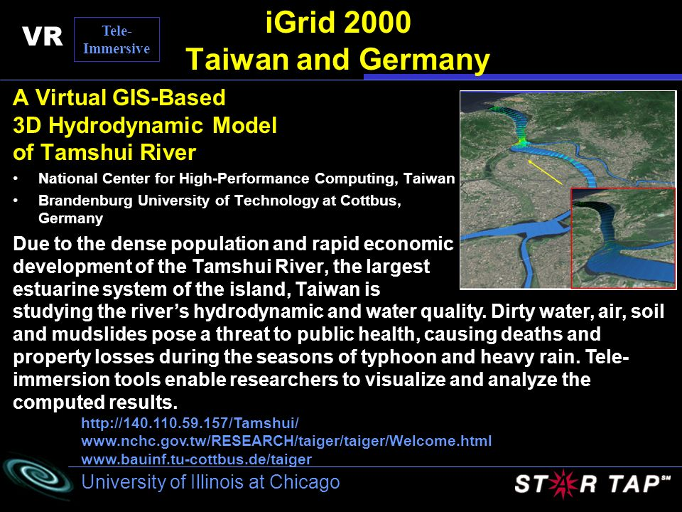 iGrid 2000 Taiwan and Germany