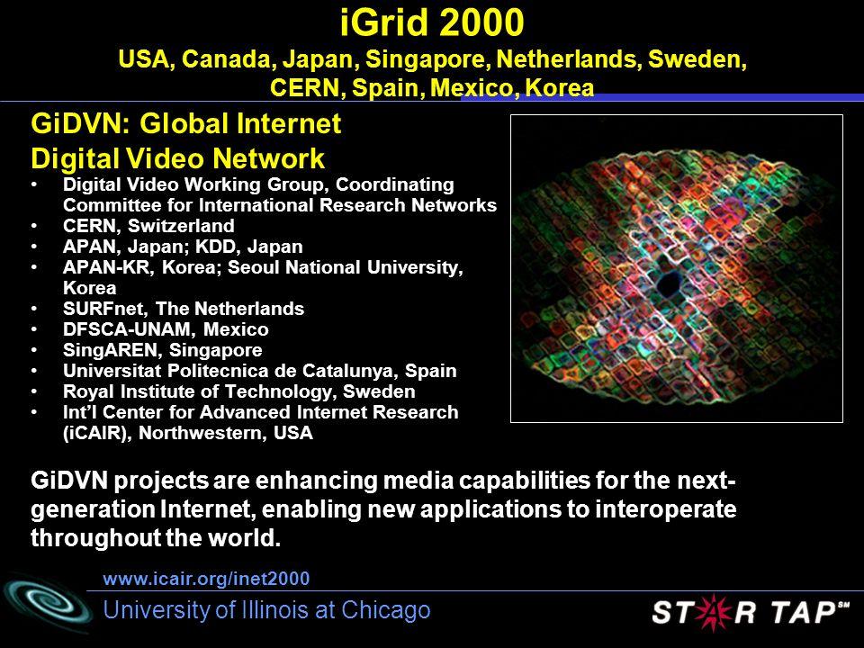 iGrid 2000 USA, Canada, Japan, Singapore, Netherlands, Sweden, CERN, Spain, Mexico, Korea
