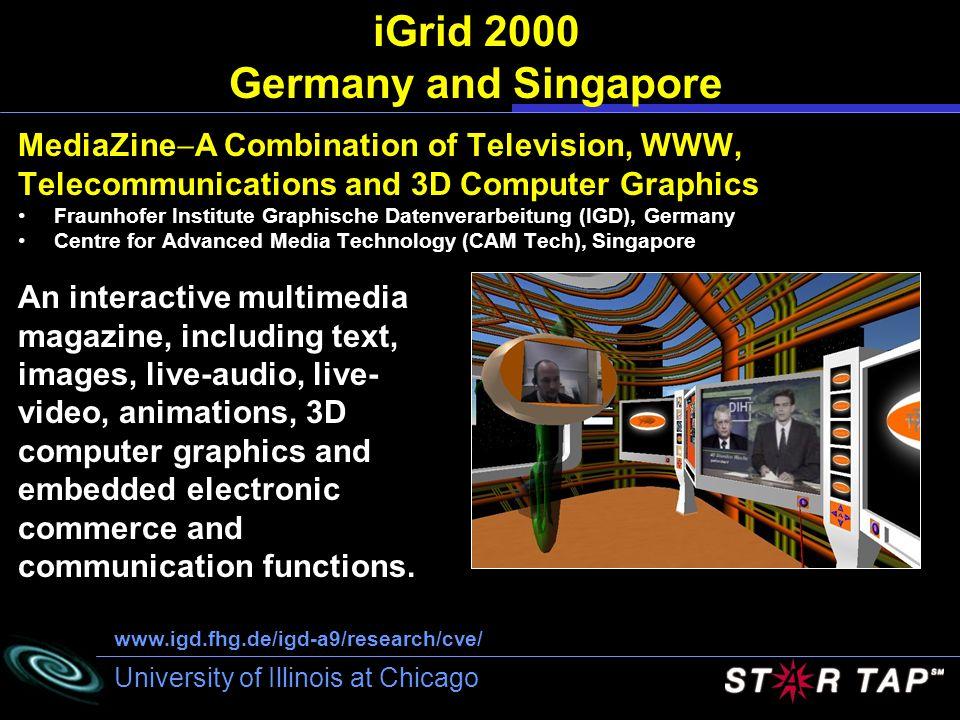 iGrid 2000 Germany and Singapore