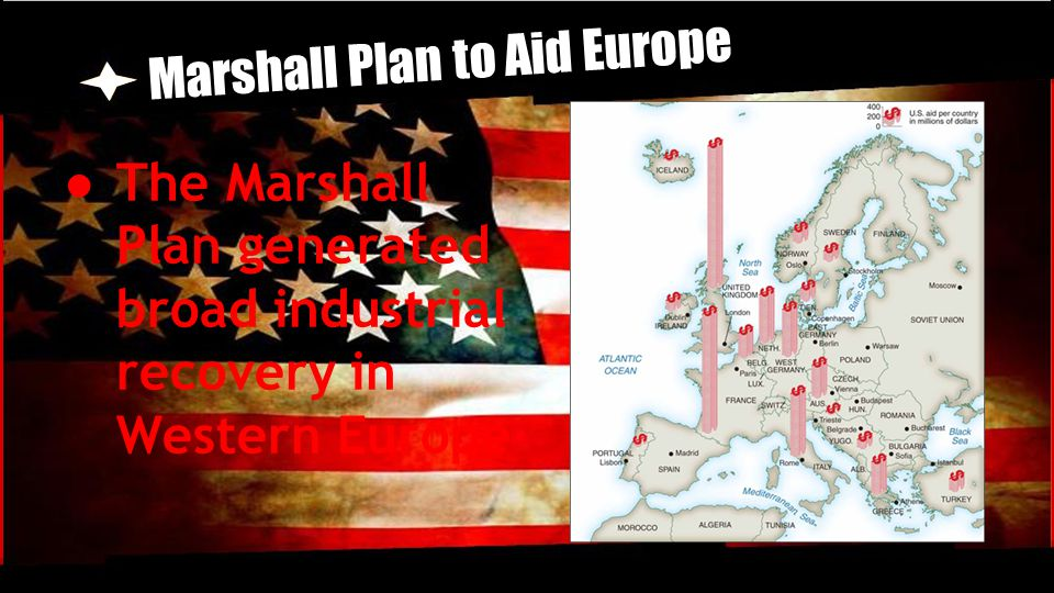 Marshall Plan to Aid Europe