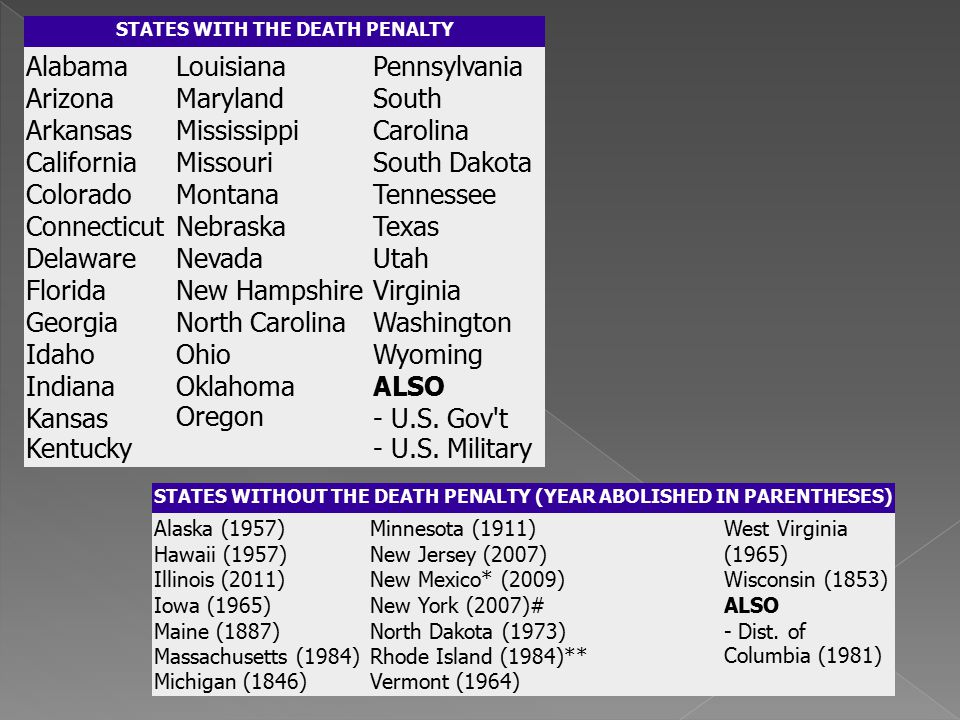 STATES WITH THE DEATH PENALTY
