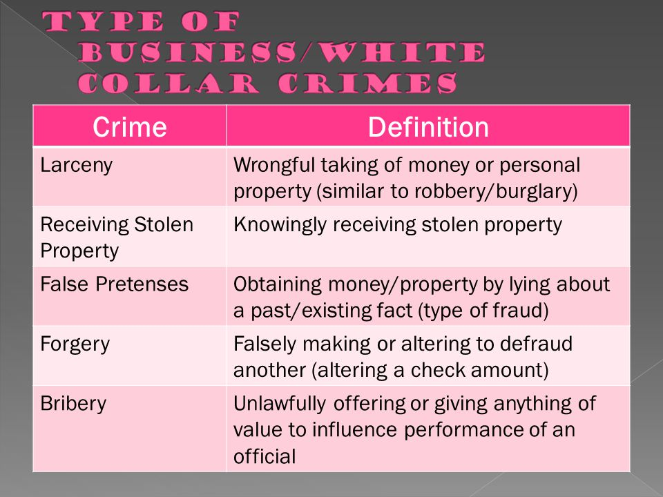 Type of Business/White Collar Crimes