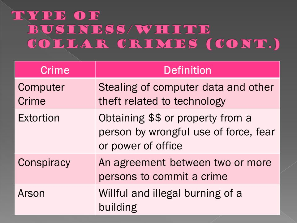 Type of Business/White Collar Crimes (cont.)