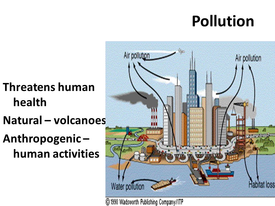 Pollution Threatens human health Natural – volcanoes