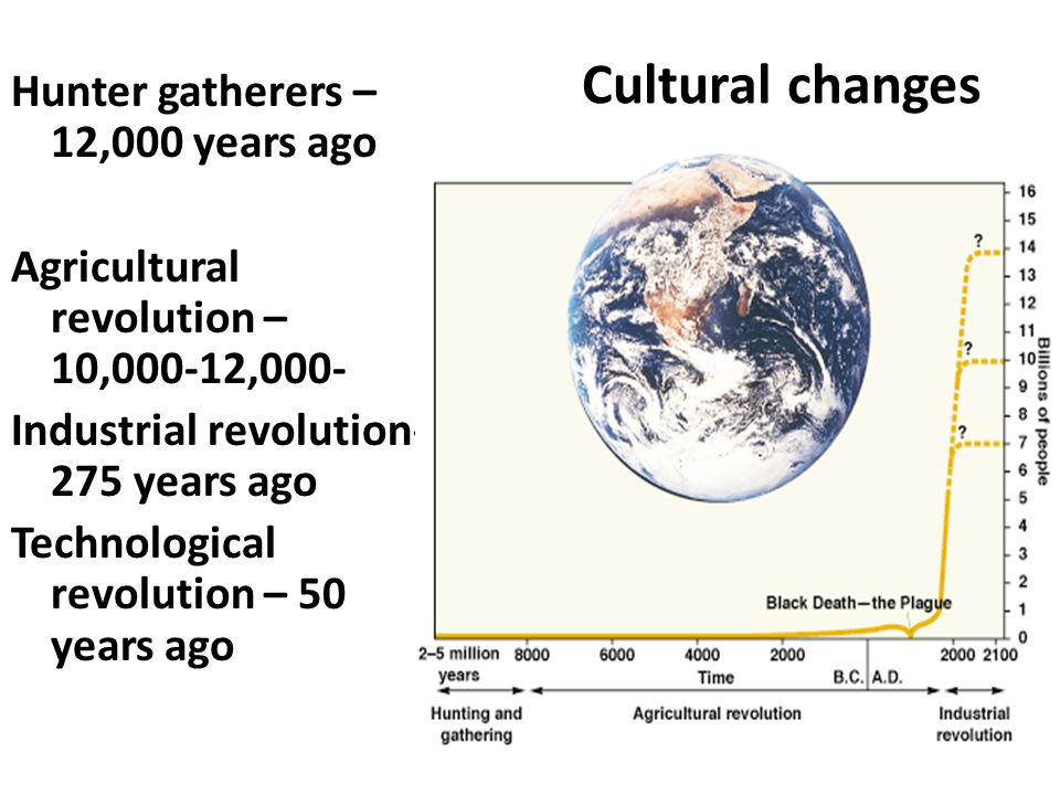 Cultural changes Hunter gatherers – 12,000 years ago