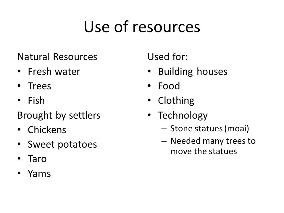 Use of resources Natural Resources Fresh water Trees Fish