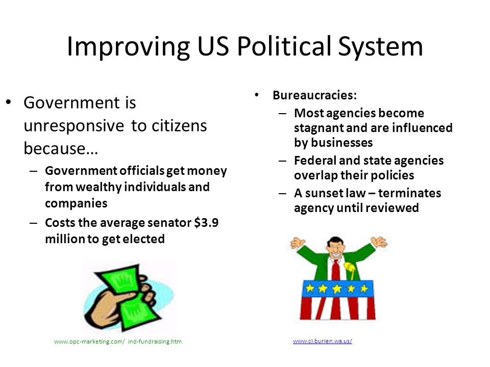 Improving US Political System