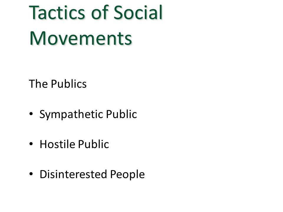 Tactics of Social Movements