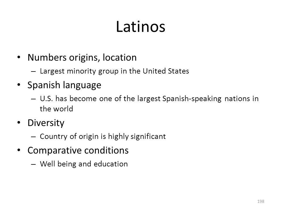 Latinos Numbers origins, location Spanish language Diversity