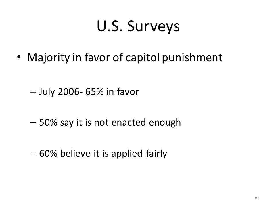 U.S. Surveys Majority in favor of capitol punishment