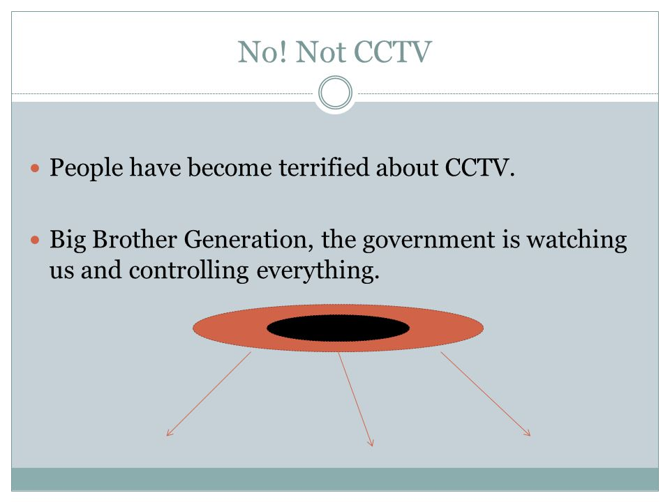 No! Not CCTV People have become terrified about CCTV.