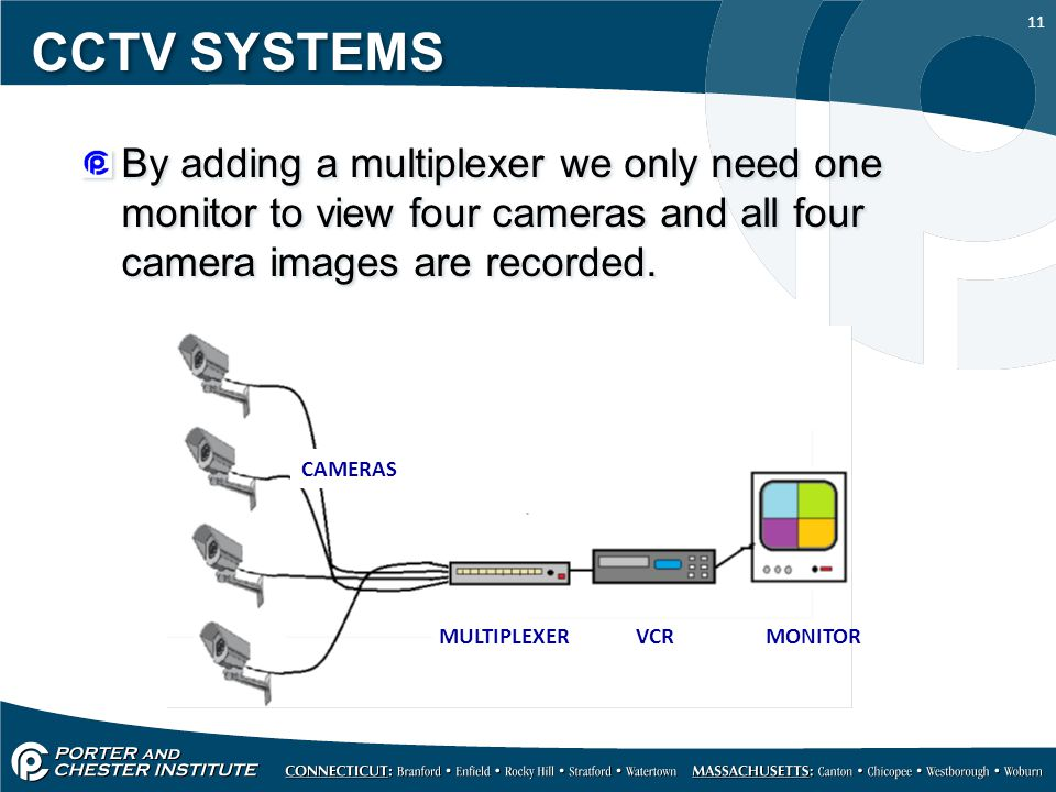 CCTV SYSTEMS By adding a multiplexer we only need one monitor to view four cameras and all four camera images are recorded.