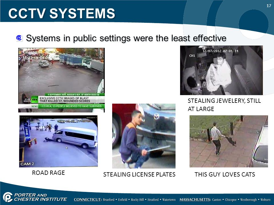 CCTV SYSTEMS Systems in public settings were the least effective