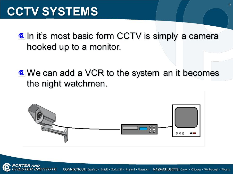 CCTV SYSTEMS In it's most basic form CCTV is simply a camera hooked up to a monitor.