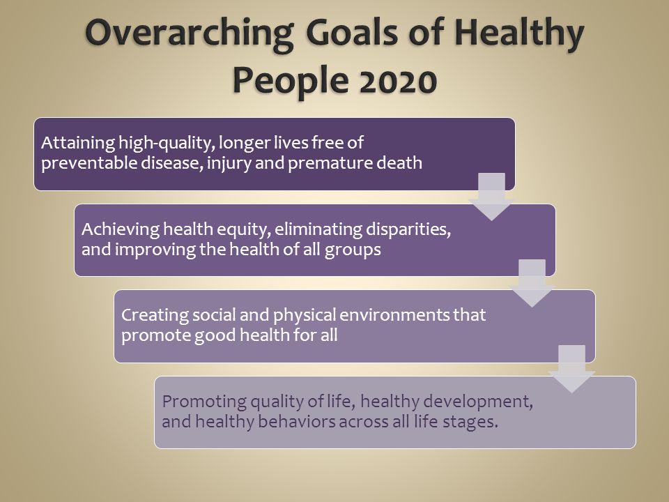 Overarching Goals of Healthy People 2020