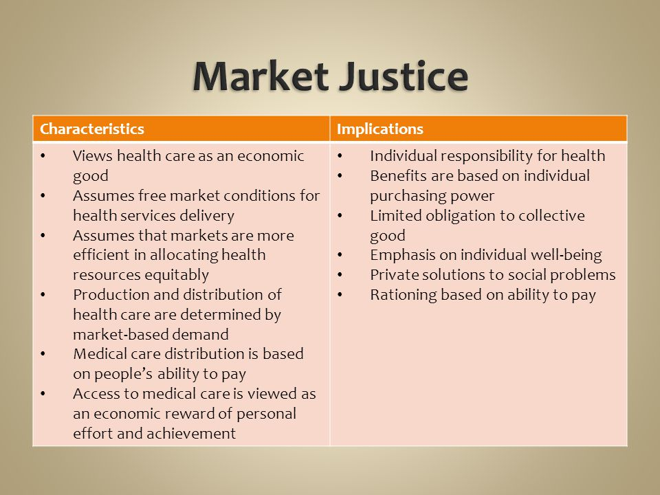 Market Justice Characteristics Implications