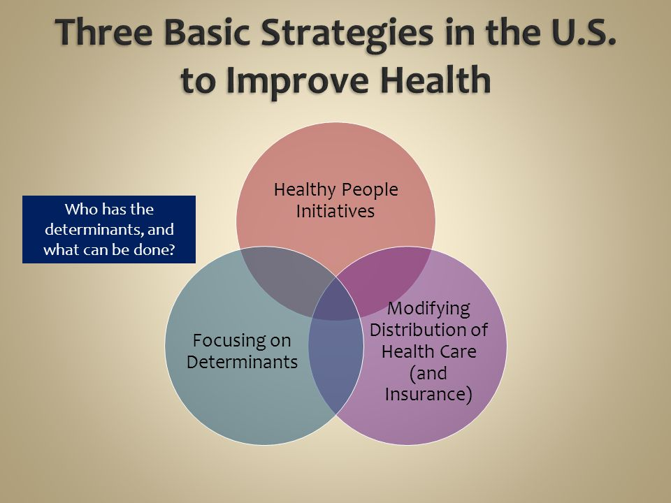 Three Basic Strategies in the U.S. to Improve Health