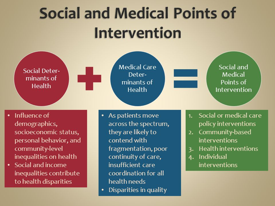 Social and Medical Points of Intervention