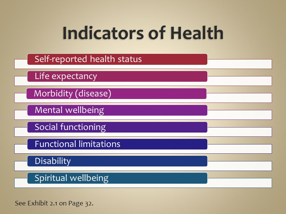 Indicators of Health Self-reported health status Life expectancy