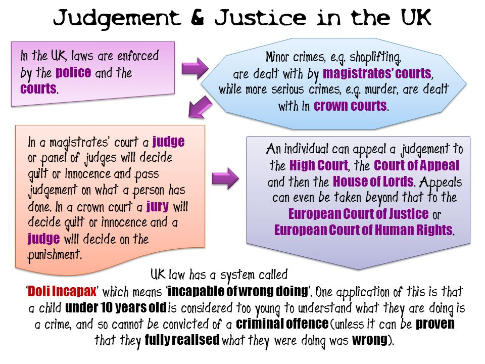 Judgement & Justice in the UK