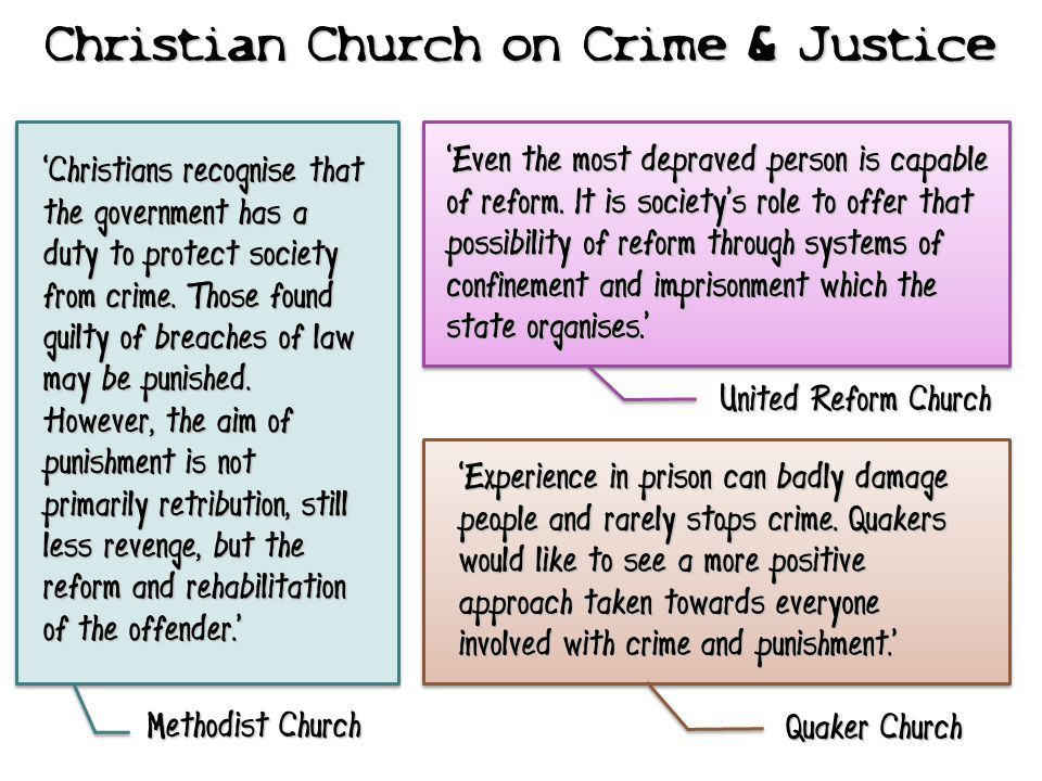 Christian Church on Crime & Justice