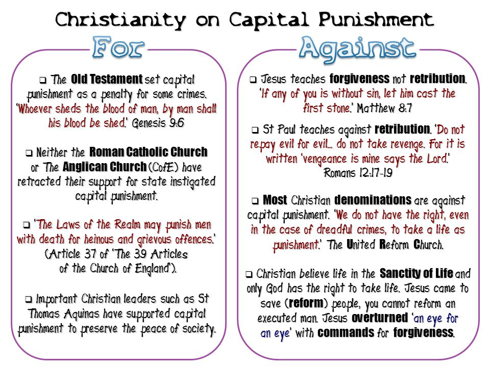 For Against Christianity on Capital Punishment