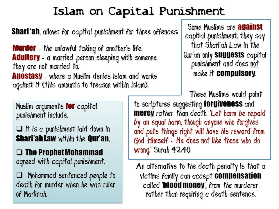 Islam on Capital Punishment