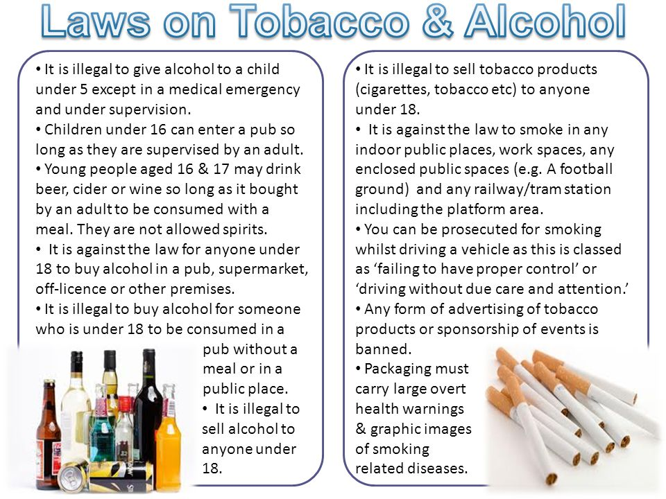 Laws on Tobacco & Alcohol