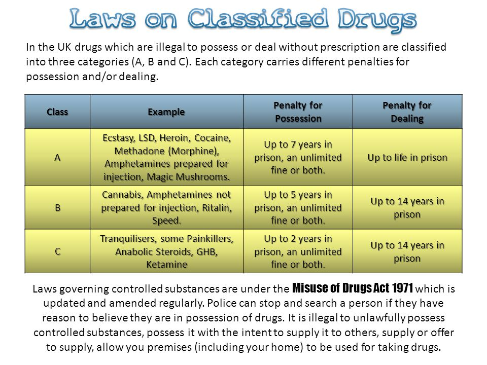 Laws on Classified Drugs Penalty for Possession