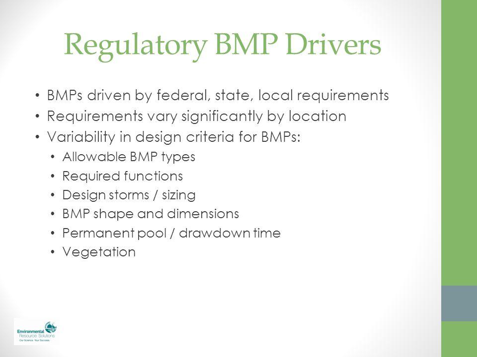 Regulatory BMP Drivers