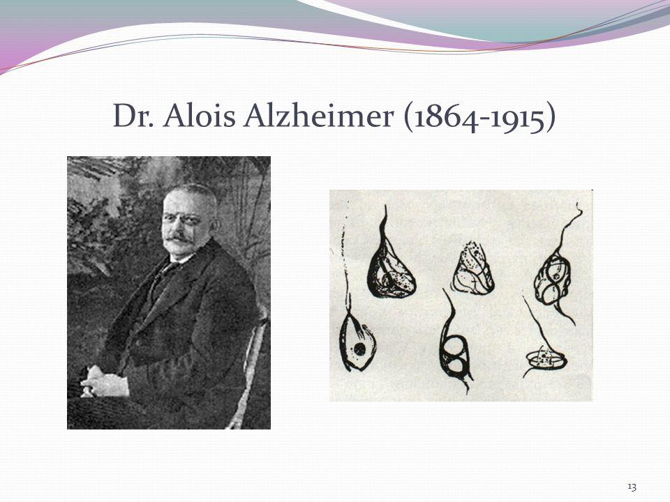 Dr. Alois Alzheimer (1864-1915)