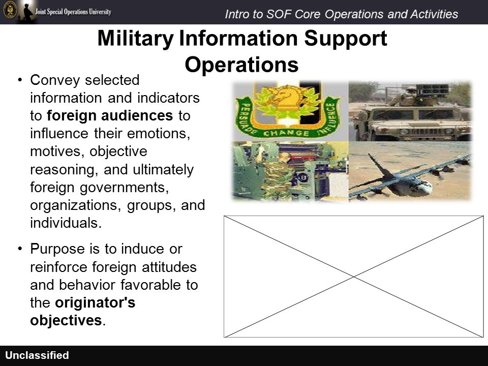 Military Information Support Operations