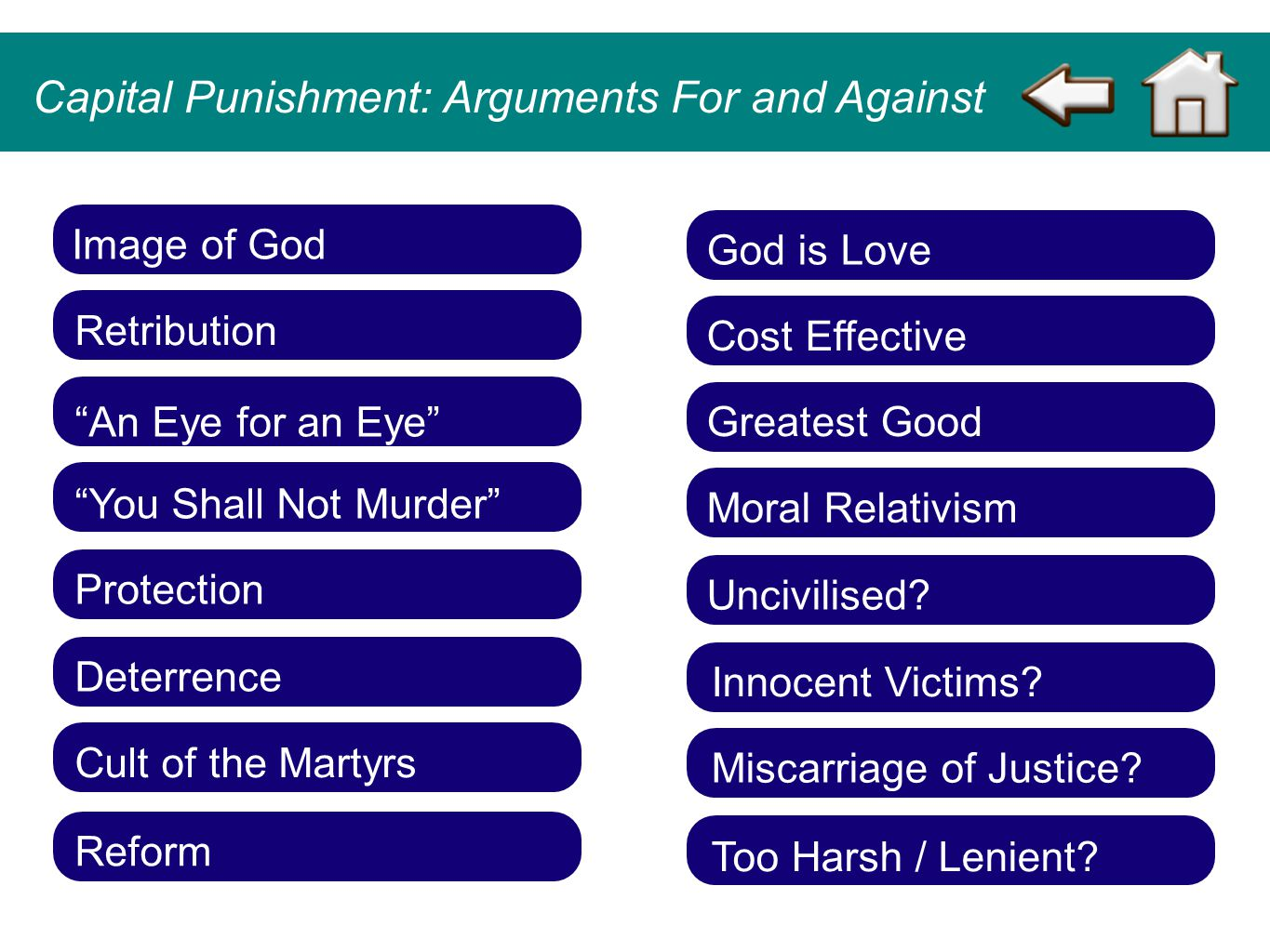 Capital Punishment: Arguments For and Against