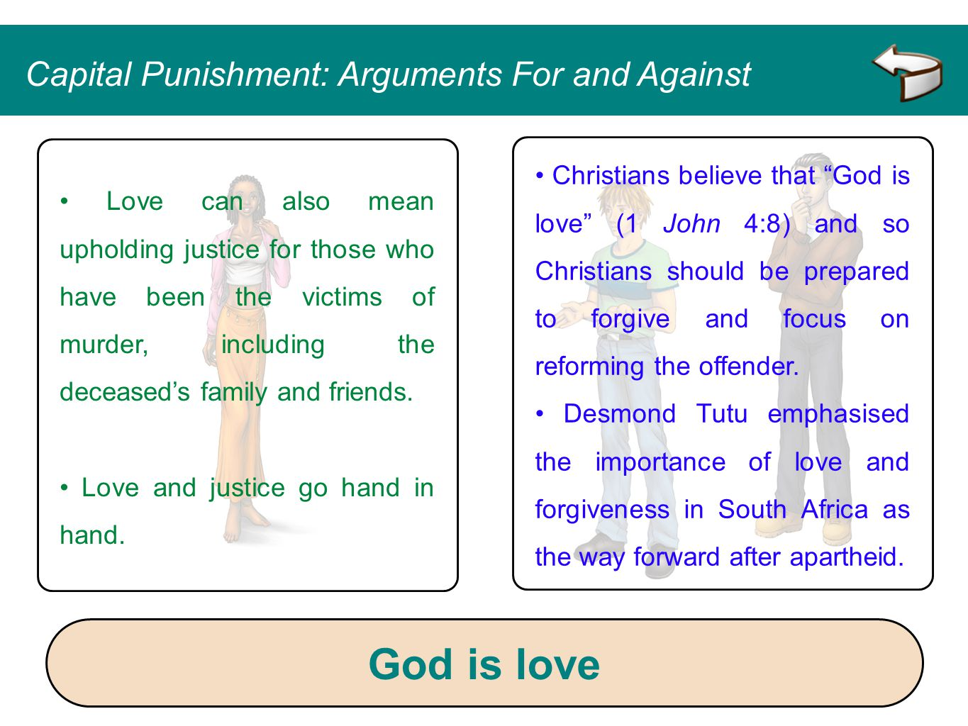God is love Capital Punishment: Arguments For and Against