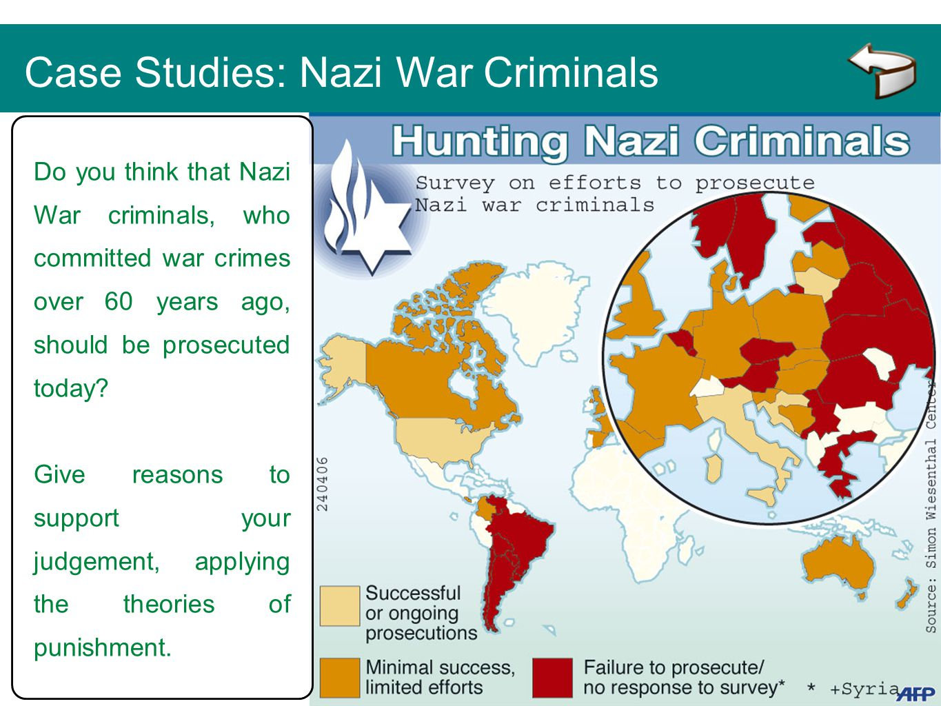 Case Studies: Nazi War Criminals