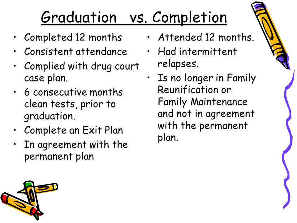 Graduation vs. Completion