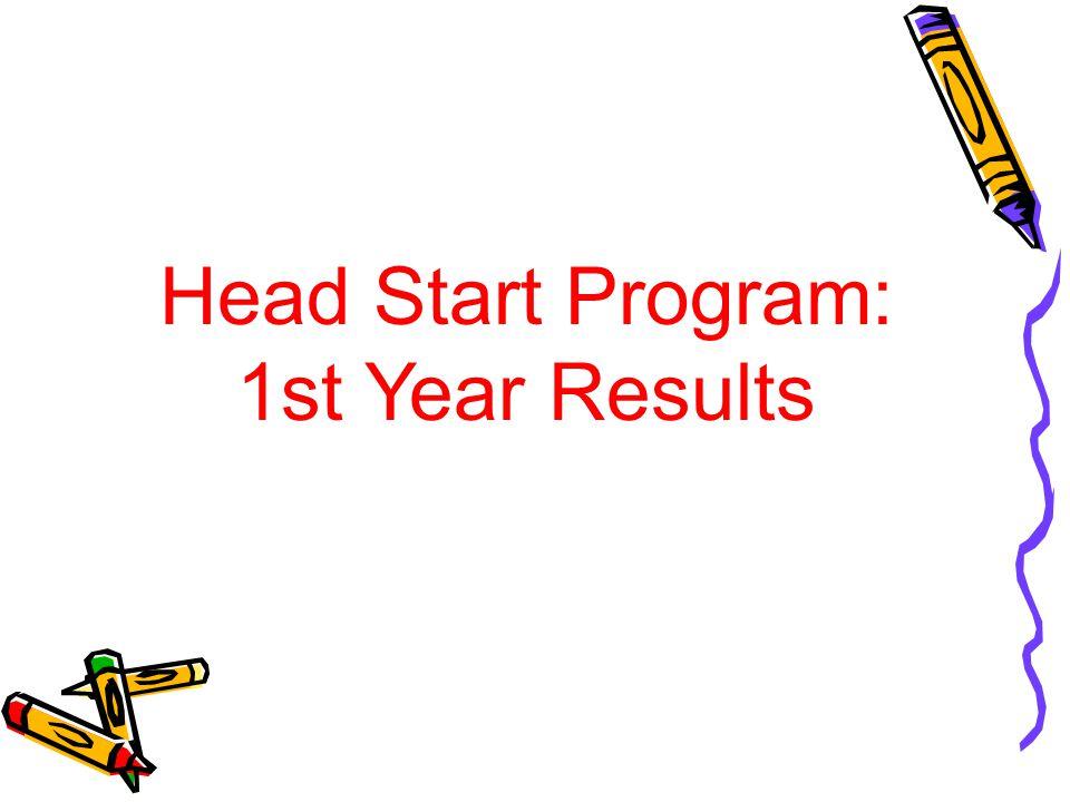 Head Start Program: 1st Year Results