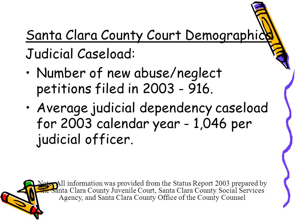 Santa Clara County Court Demographics