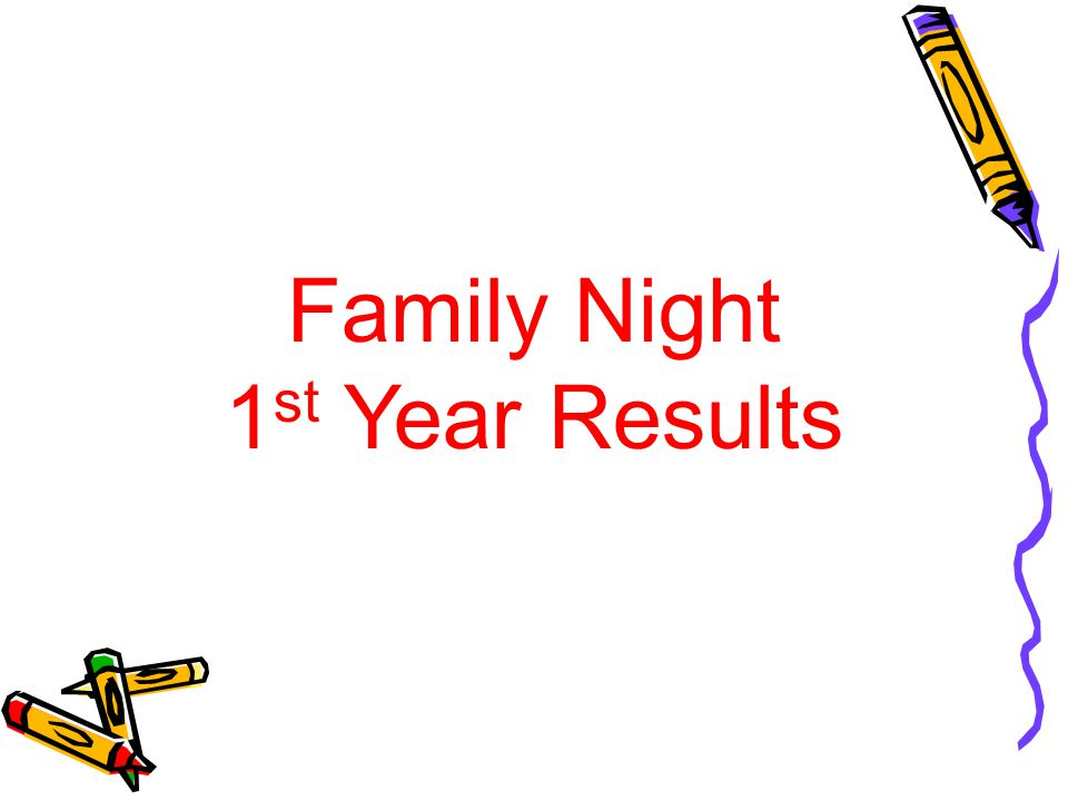Family Night 1st Year Results