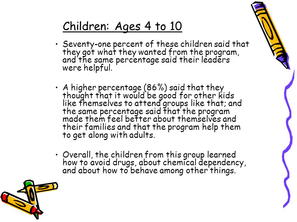 Children: Ages 4 to 10