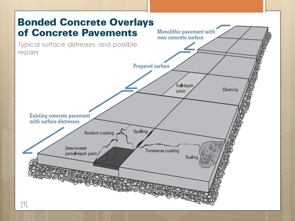 Typical surface distresses and possible repairs