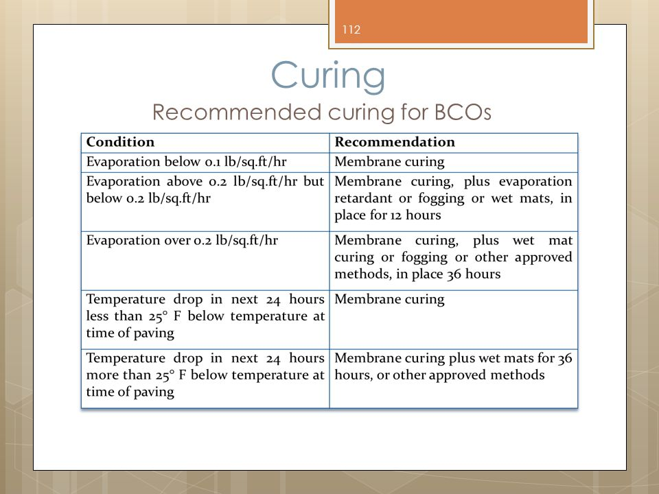 Recommended curing for BCOs