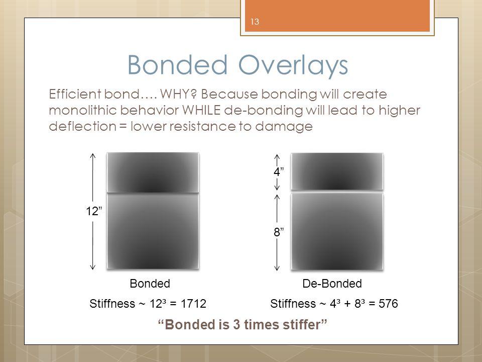 Bonded Overlays