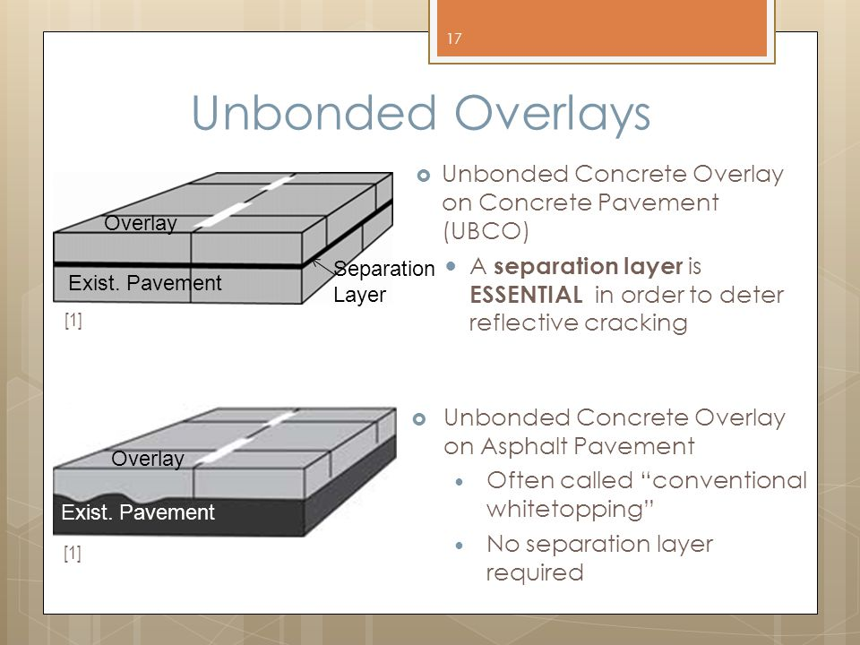 Unbonded Overlays Unbonded Concrete Overlay on Concrete Pavement (UBCO) A separation layer is ESSENTIAL in order to deter reflective cracking.