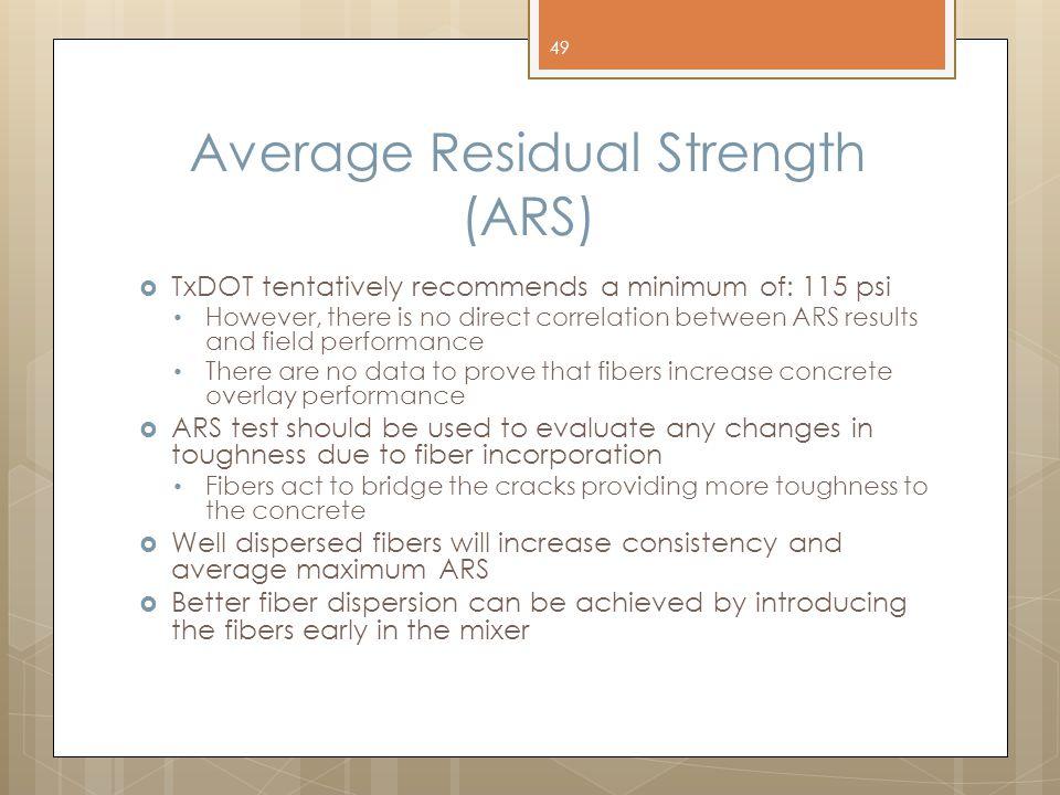 Average Residual Strength (ARS)