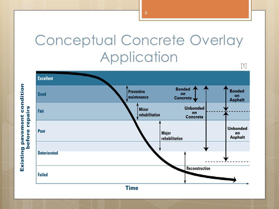 Conceptual Concrete Overlay Application